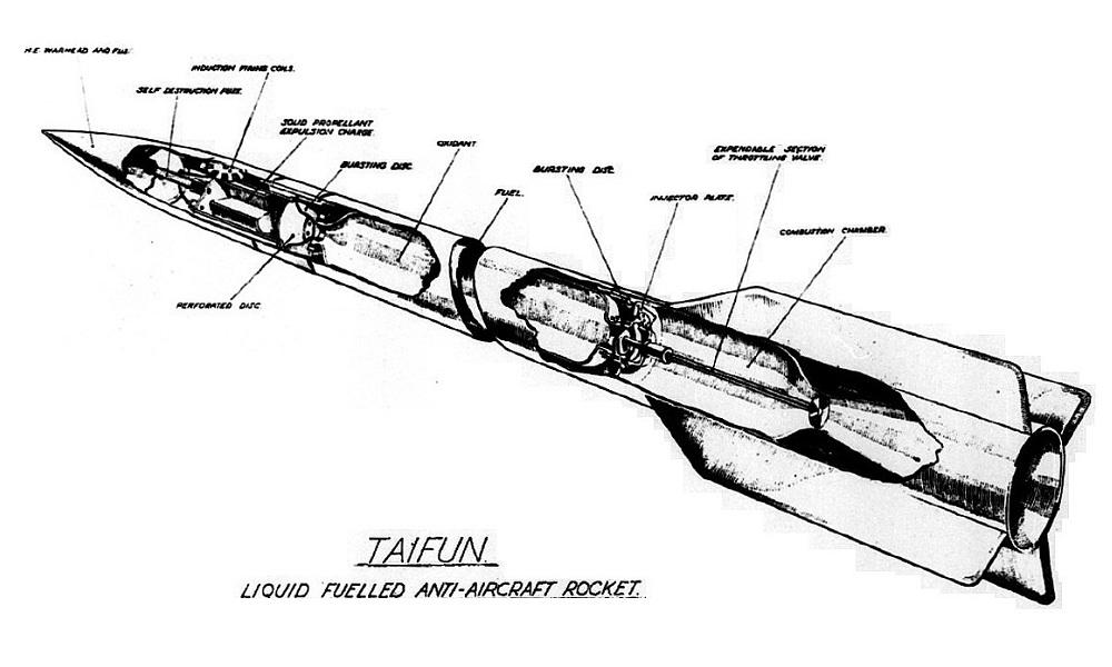 German Rocketry in World War II